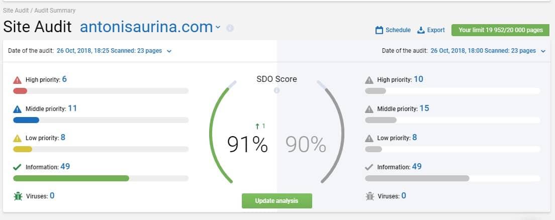 Auditoría web con Serpstat