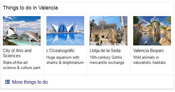 Guía de viaje de Google