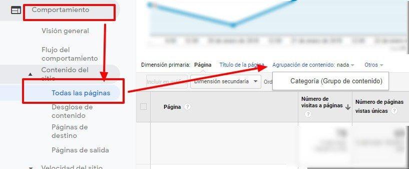Ejemplo donde se visualiza el content grouping